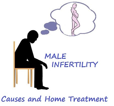 MALE INFERTILITY AND HOW TO OVERCOME IT NATURALLY
