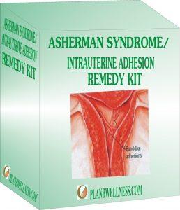 Asherman's syndrome remedy kit