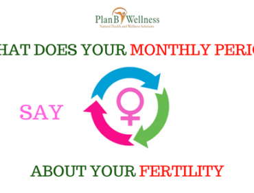 WHAT DOES YOUR MONTHLY PERIOD SAY ABOUT YOUR FERTILITY